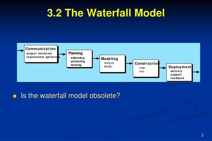 3 2 the waterfall model