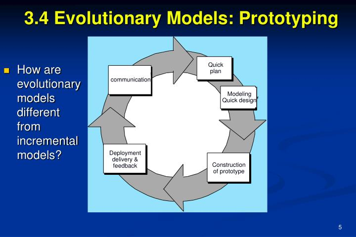 3.4 Evolutionary Models: Prototyping