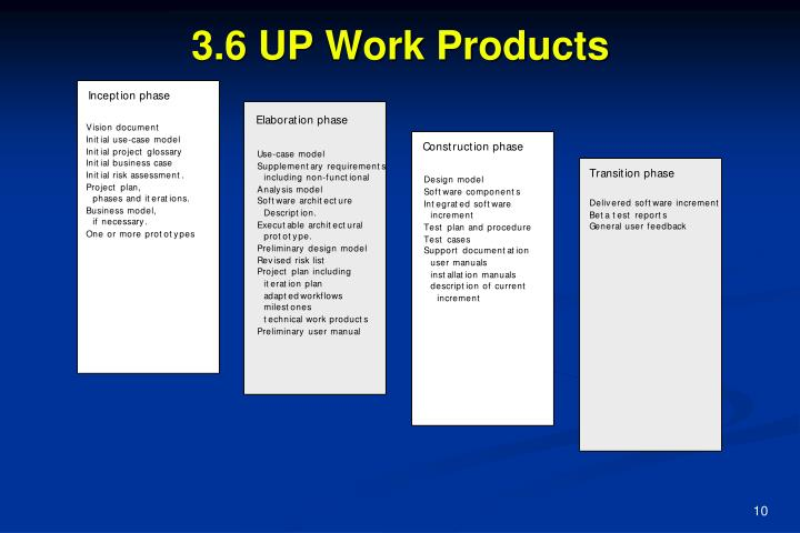 3.6 UP Work Products
