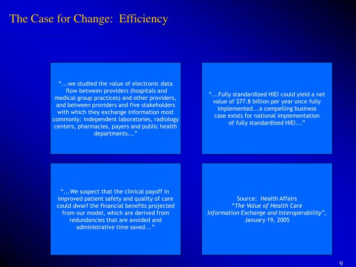 The Case for Change:  Efficiency
