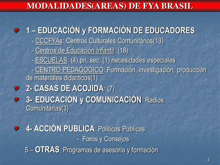 MODALIDADES(AREAS) DE FYA BRASIL