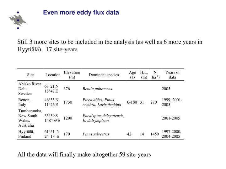 Even more eddy flux data