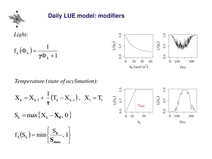 Daily LUE model: modifiers