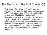 the elections of board of directors 1