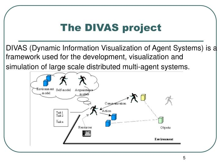 The DIVAS project
