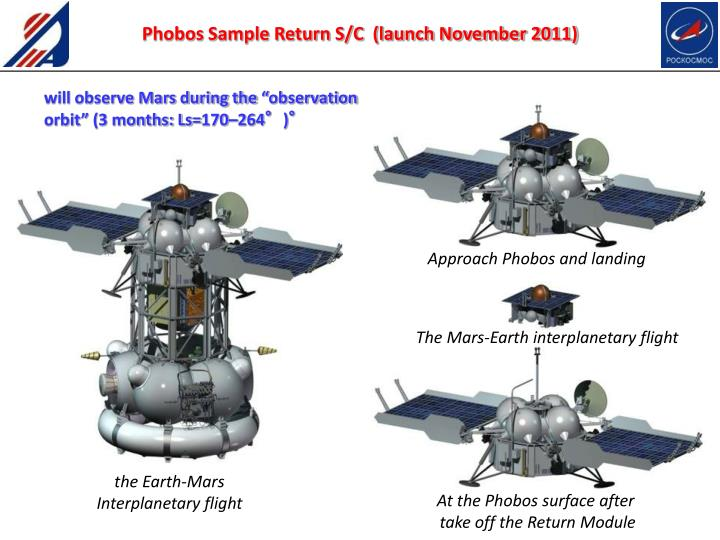 Phobos Sample Return S/C  (launch November 2011)