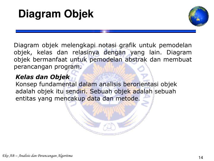 Diagram Objek