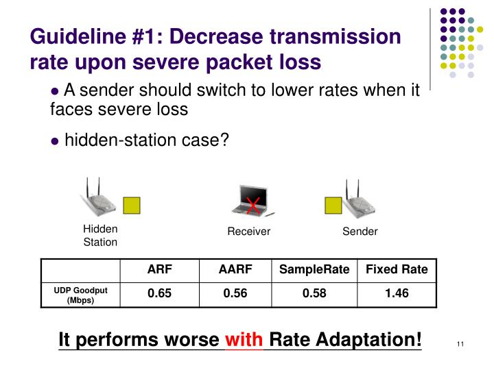 Guideline #1: Decrease transmission rate upon severe packet loss