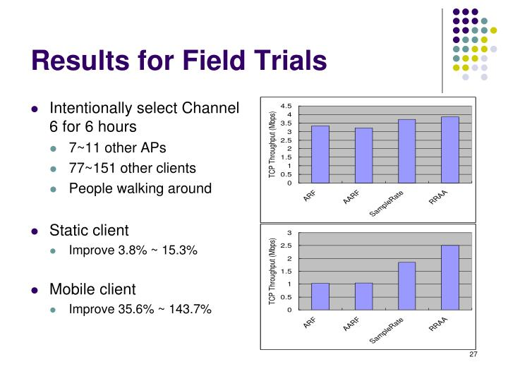 Results for Field Trials