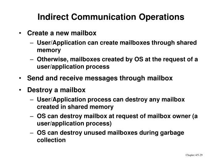 Indirect Communication Operations
