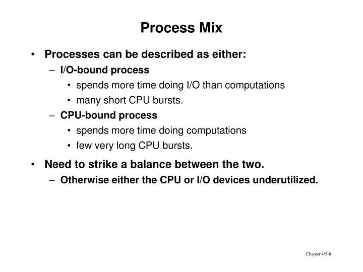 Process Mix
