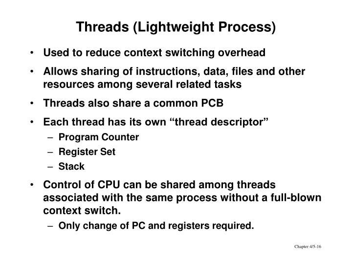 Threads (Lightweight Process)