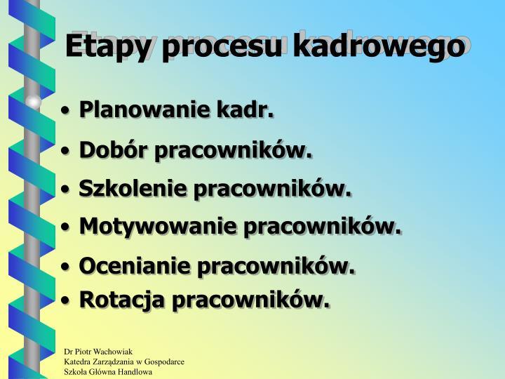 Etapy procesu kadrowego