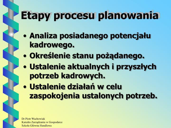 Etapy procesu planowania