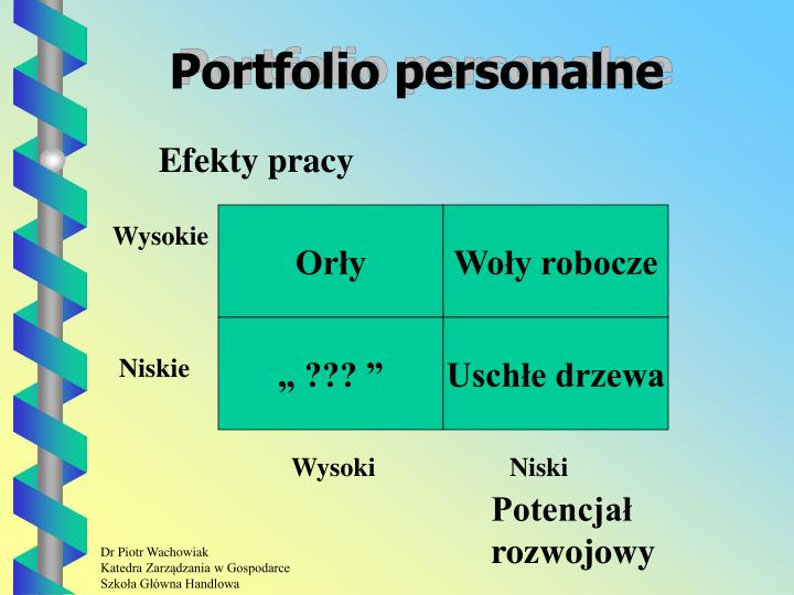 Portfolio personalne