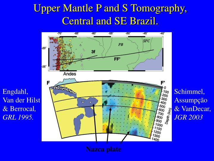 Upper Mantle P and S Tomography,