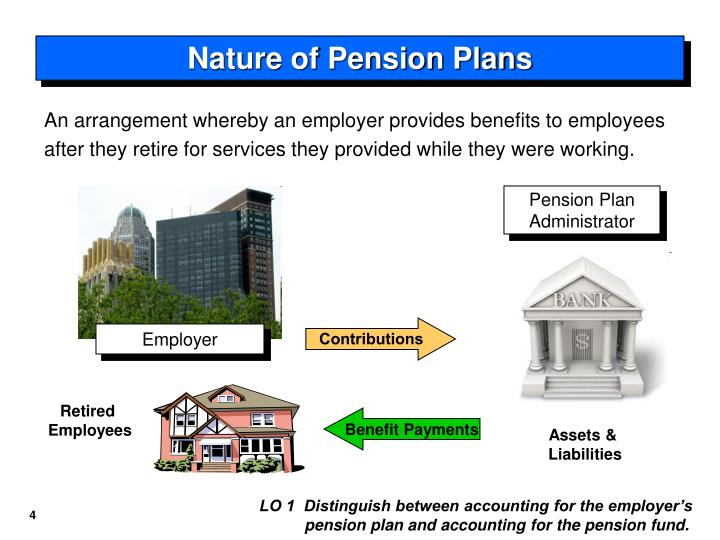 An arrangement whereby an employer provides benefits to employees after they retire for services they provided while they were working.