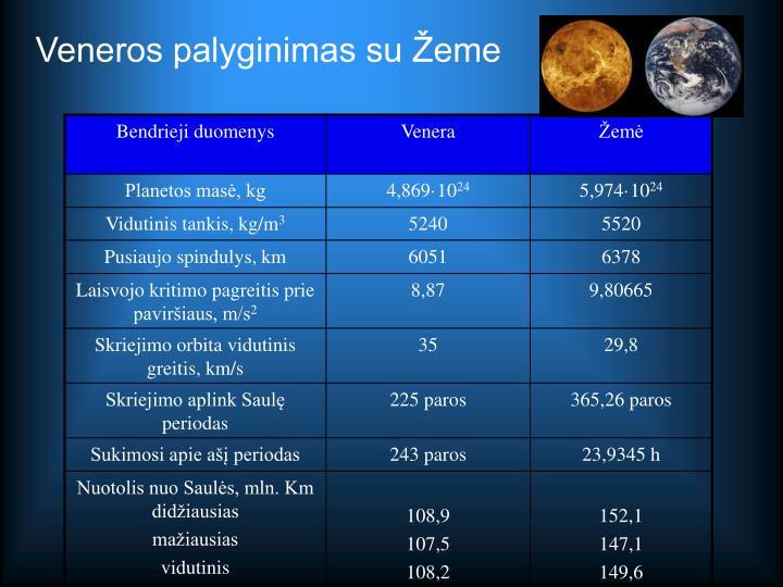 Veneros palyginimas su Žeme