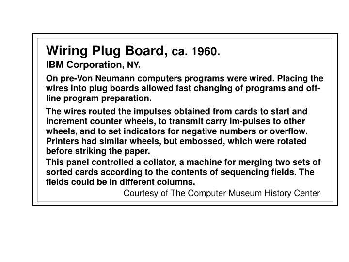Wiring Plug Board,