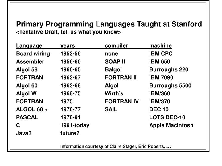 Primary Programming Languages Taught at Stanford