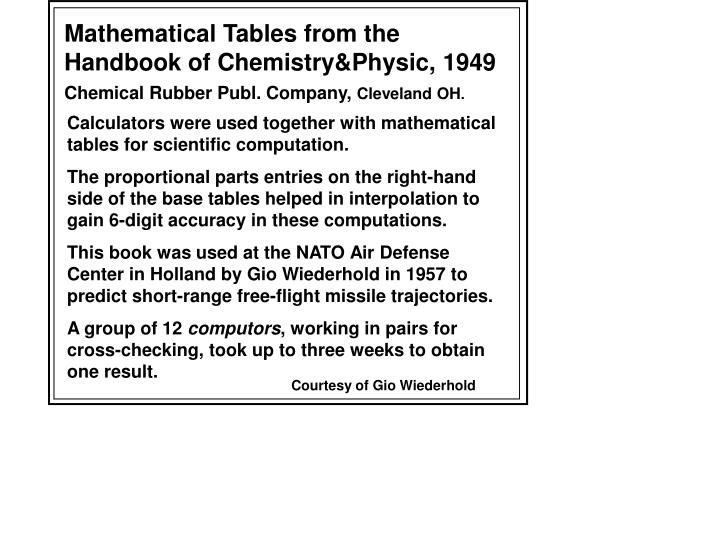 Calculators were used together with mathematical tables for scientific computation.