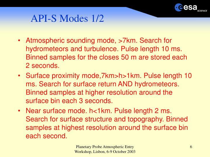 API-S Modes 1/2
