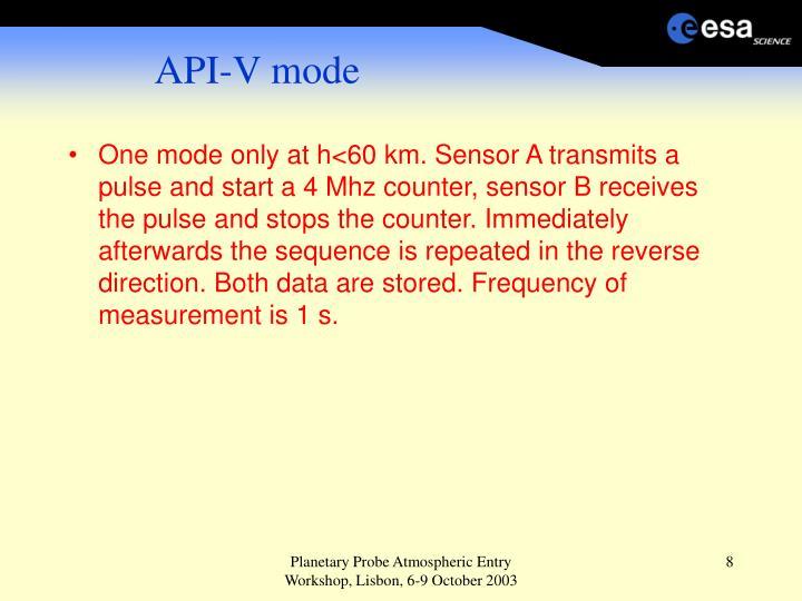 API-V mode