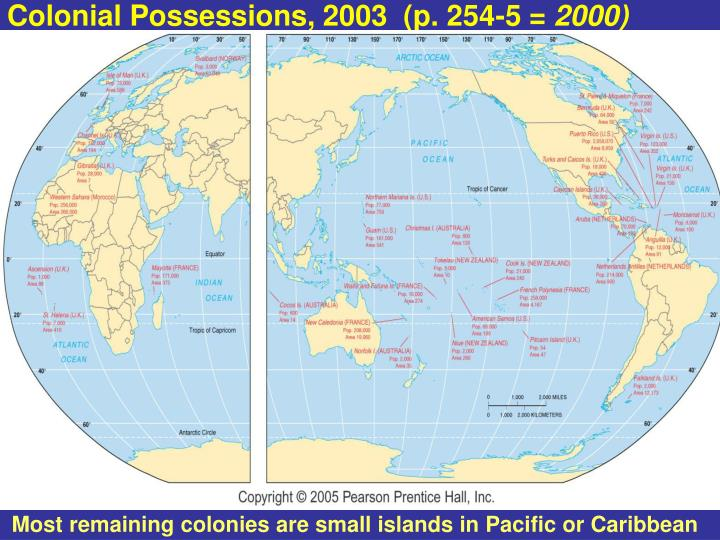 Colonial Possessions, 2003  (p. 254-5 =