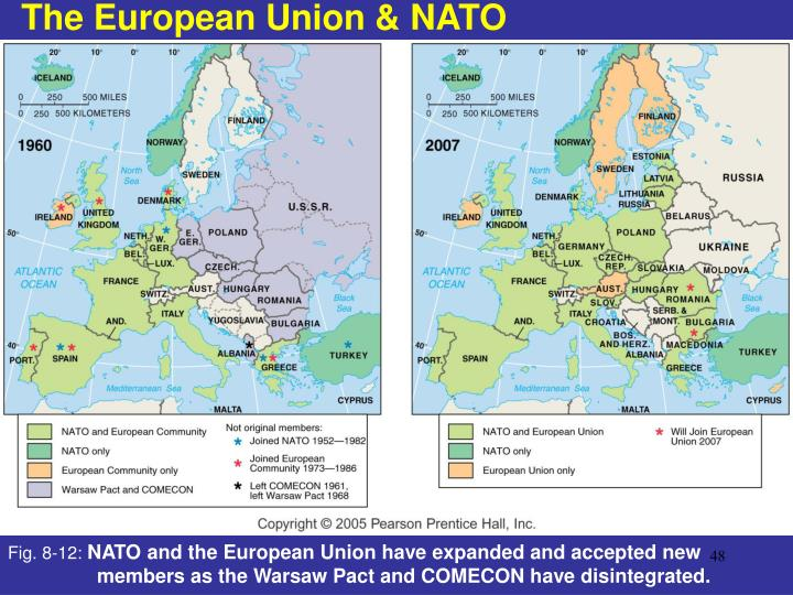 The European Union & NATO