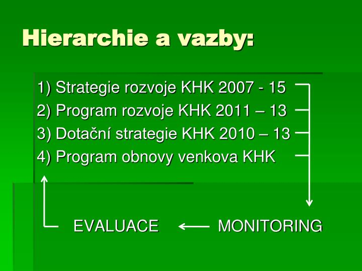Hierarchie a vazby: