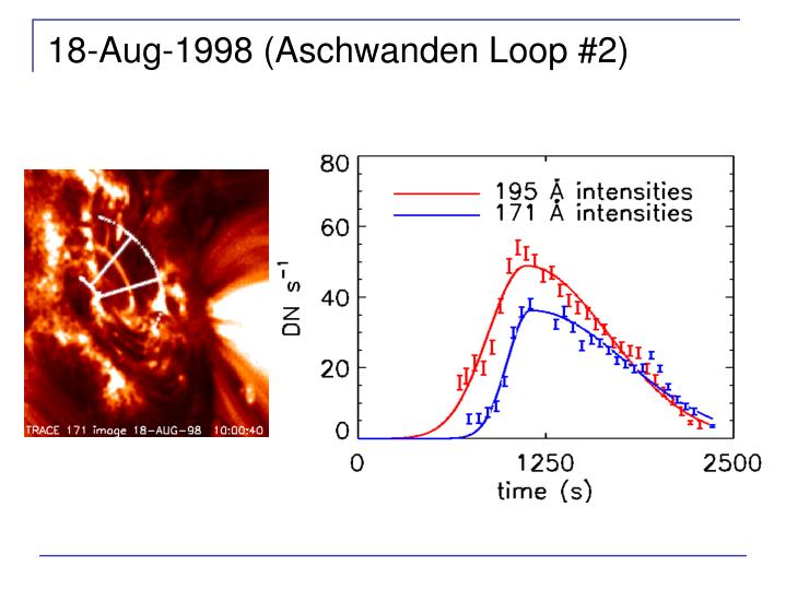 18-Aug-1998 (Aschwanden Loop #2)