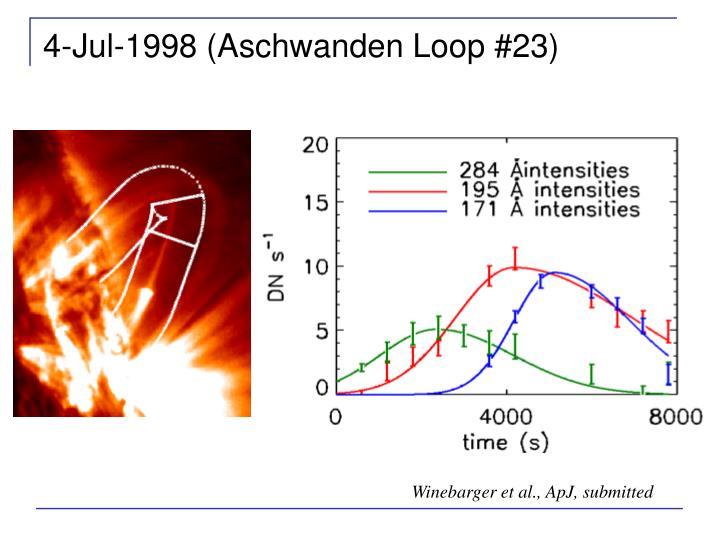 4-Jul-1998 (Aschwanden Loop #23)