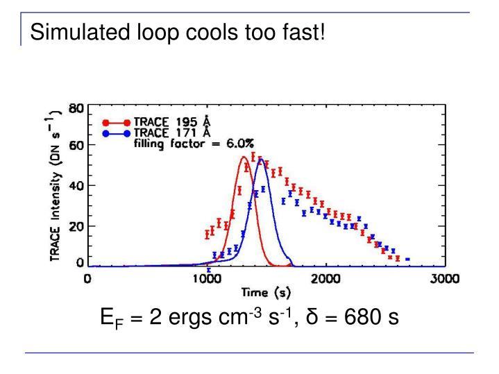 Simulated loop cools too fast!