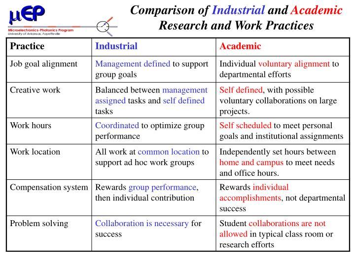 Comparison of