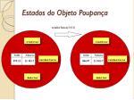 estados do objeto poupan a1