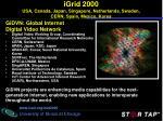 igrid 2000 usa canada japan singapore netherlands sweden cern spain mexico korea