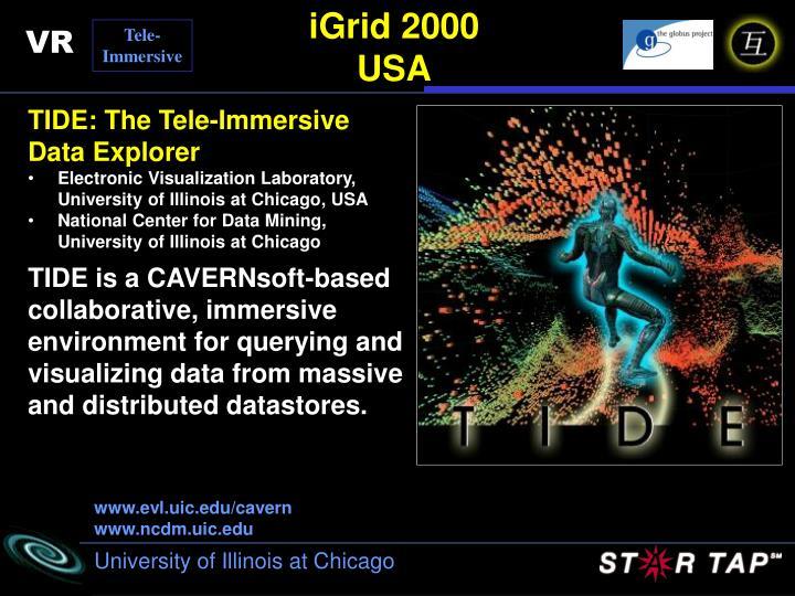 iGrid 2000