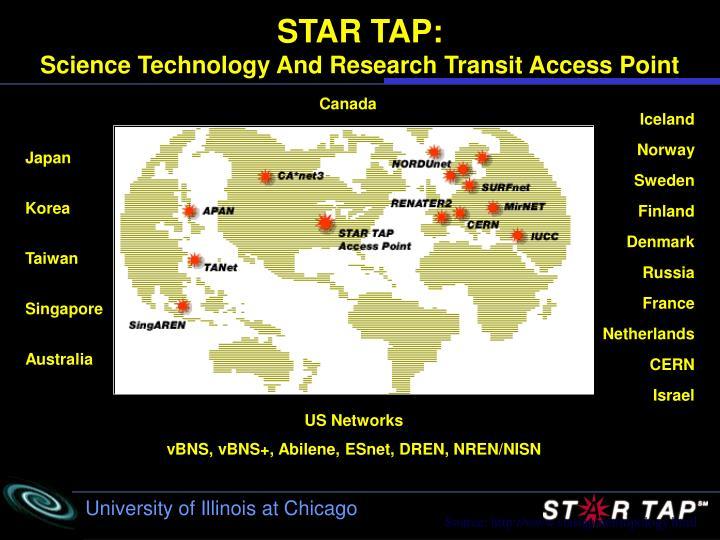 STAR TAP: