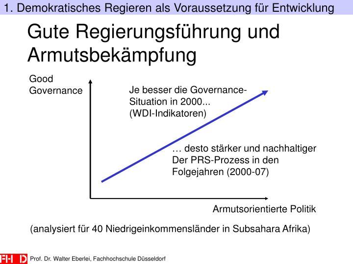 1. Demokratisches Regieren als Voraussetzung für Entwicklung