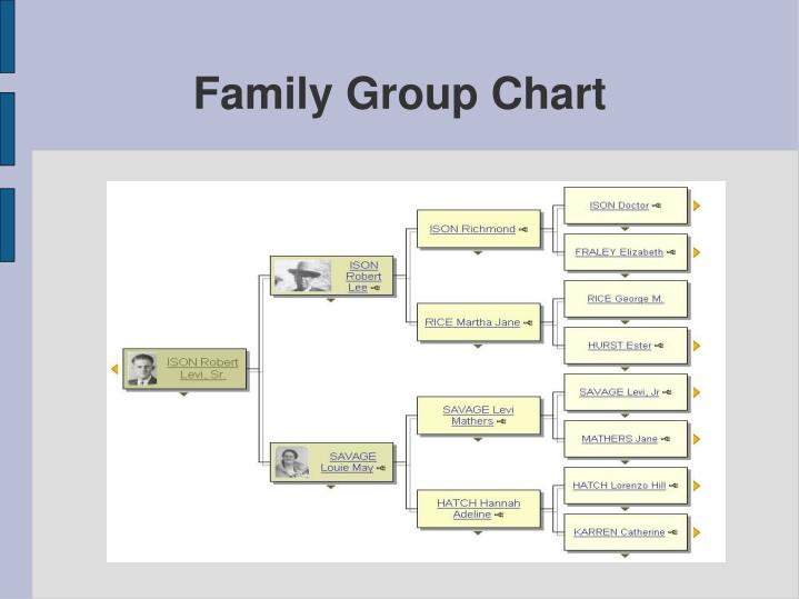 Family Group Chart