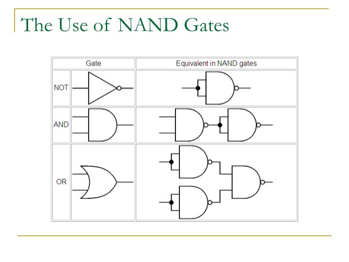 The Use of NAND Gates