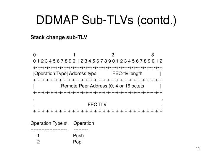 DDMAP Sub-TLVs (contd.)