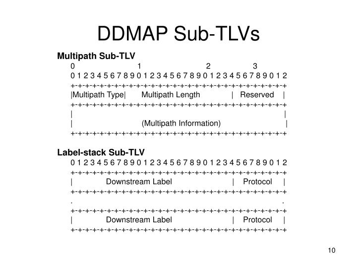 DDMAP Sub-TLVs