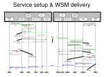 service setup wsm delivery