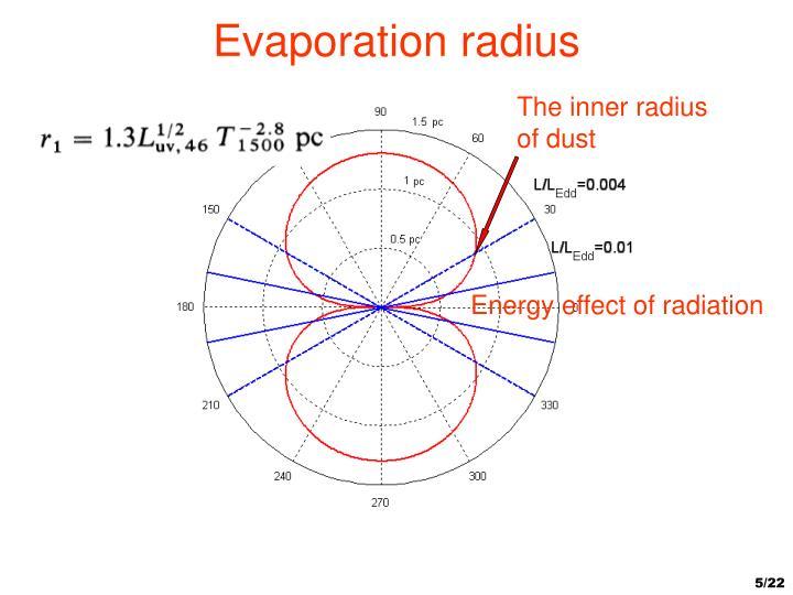Evaporation radius