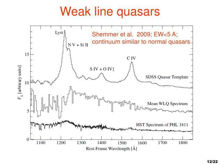 Weak line quasars