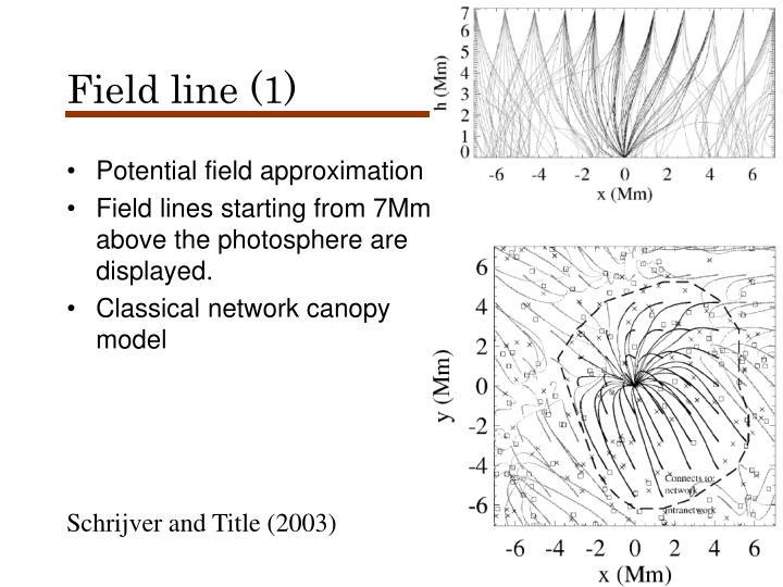 Field line (1)