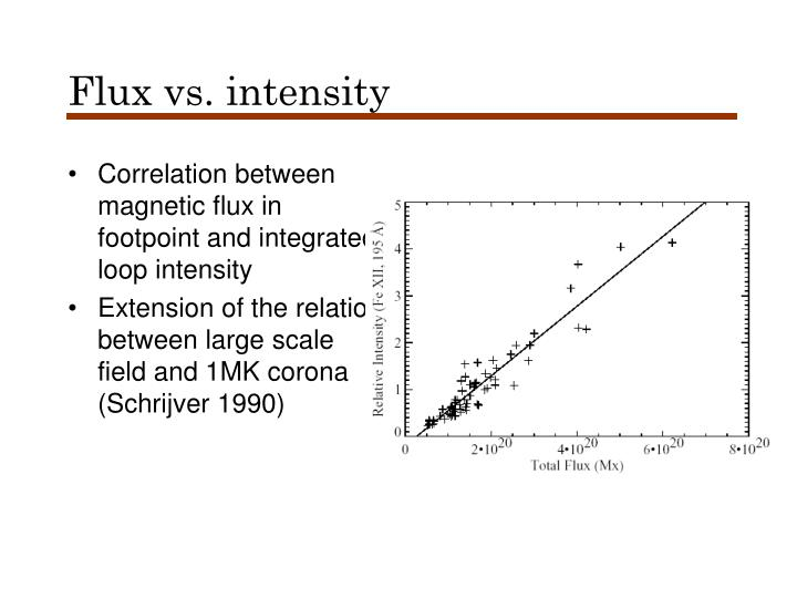 Flux vs. intensity