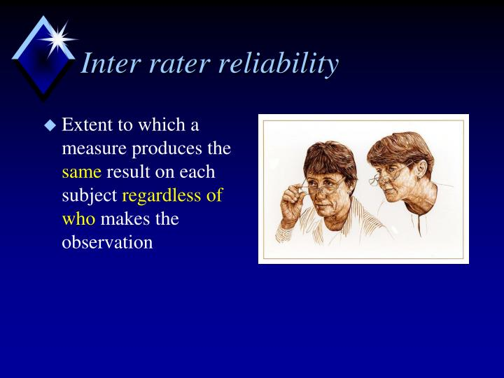 Inter rater reliability