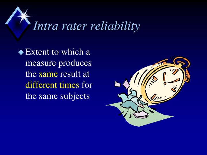 Intra rater reliability